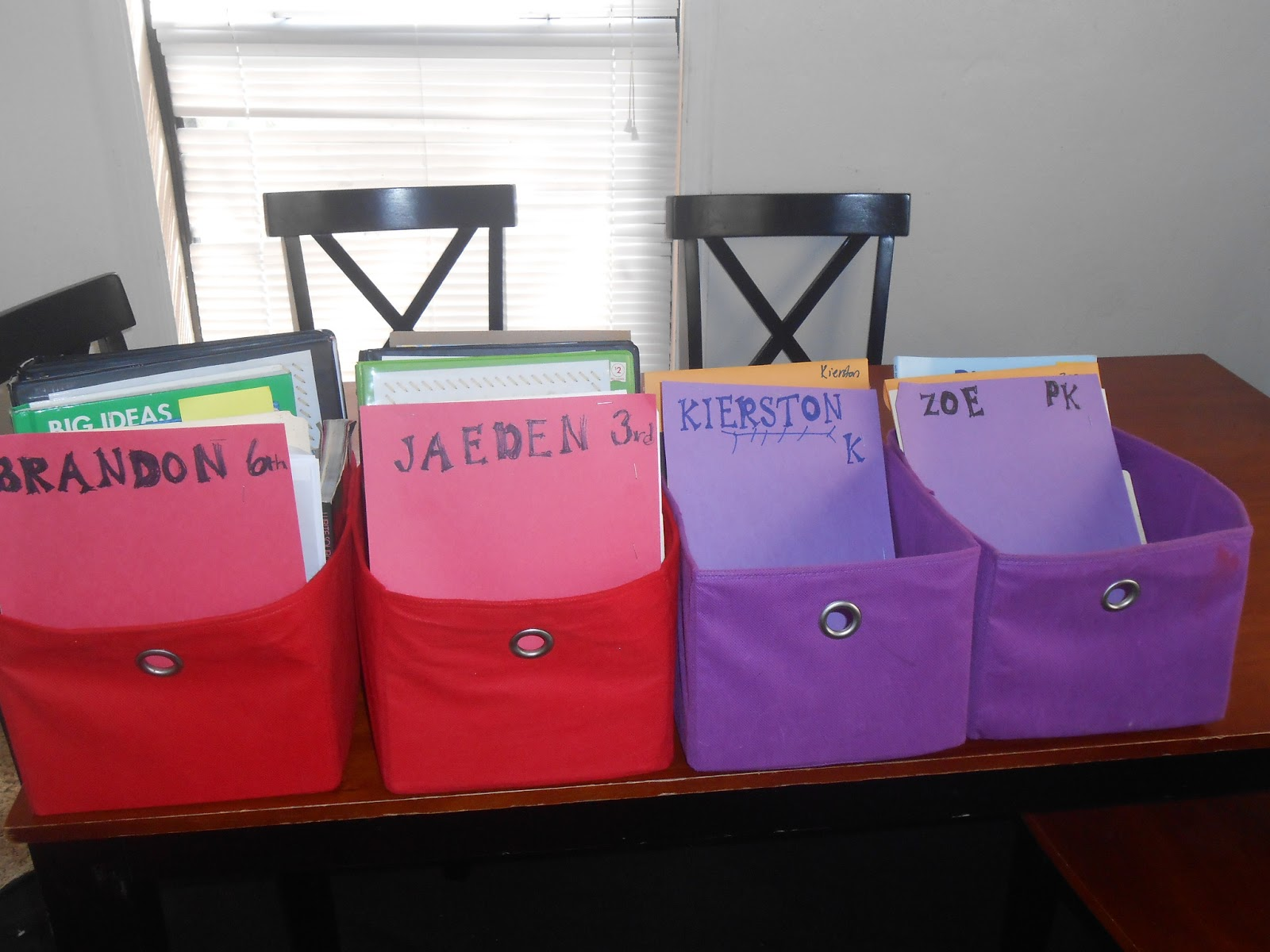 Encounters With Learning Work Cubes